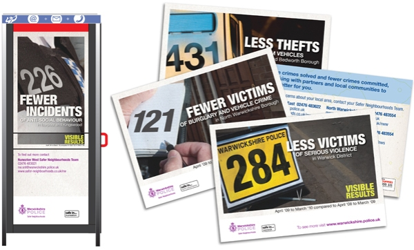 Publicity items for Warwickshire Police's public awareness campaign with photography by Rachel Spivey